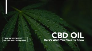 Green leaves with the words CBD oil in white text